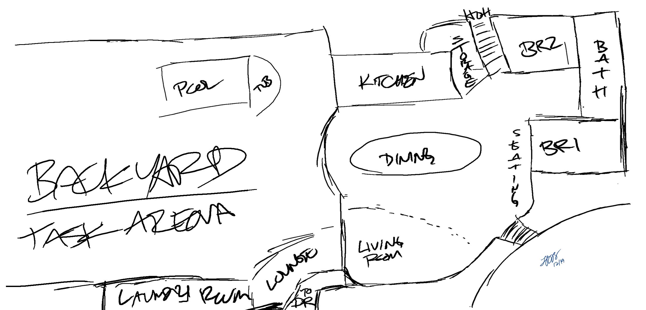 Big Brother Philippines floorplan